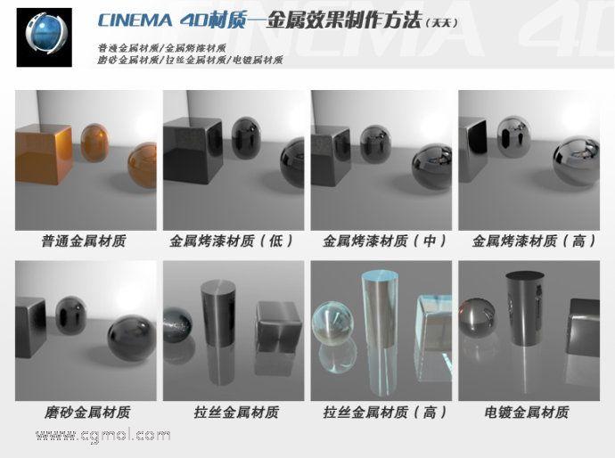 C4D中各种金属材质的调节方法