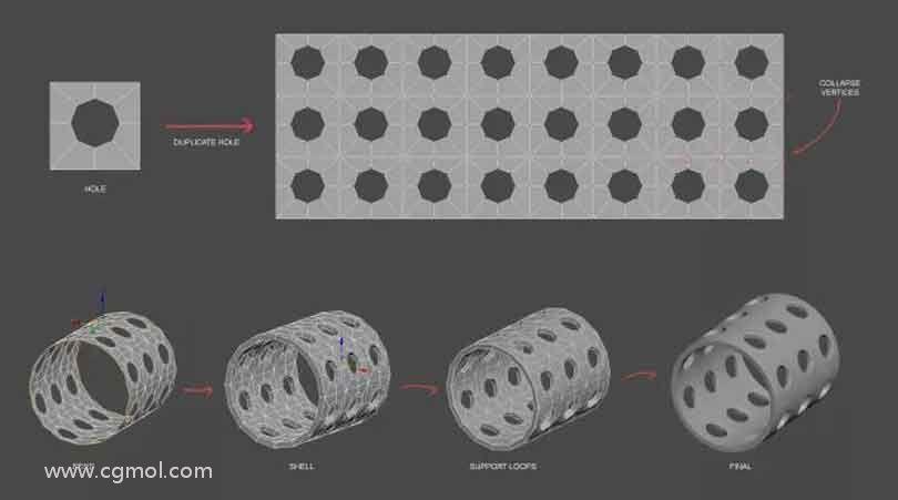 3dsmax硬表面建模之不要用明显的方式在圆柱体上打孔