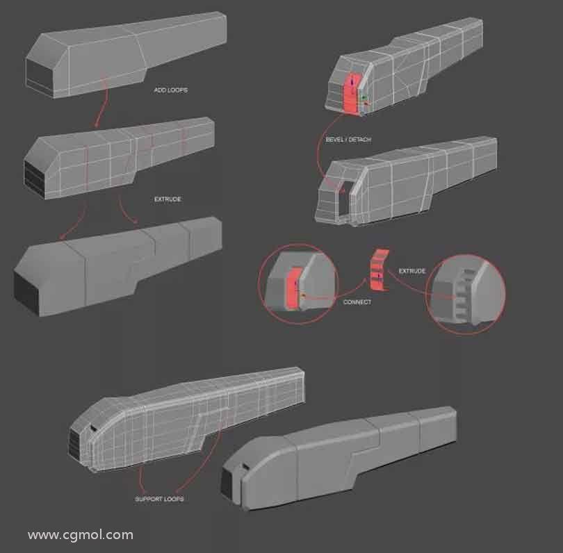 3dsmax硬表面建模之制作通风口