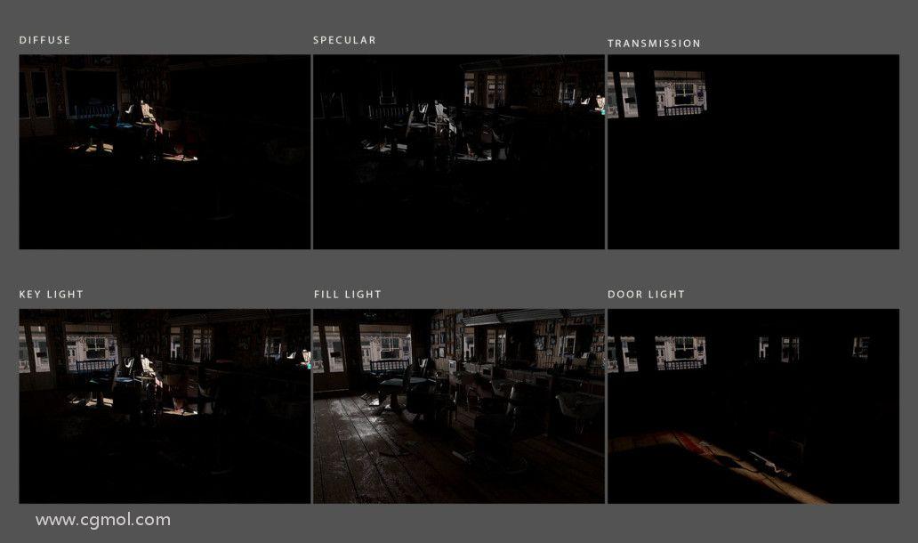 在Autodesk Maya创造的3D电影noir场面的构成。